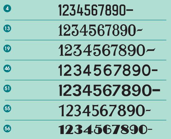 Types de lettrages Breguet pour les chiffres de cantiques